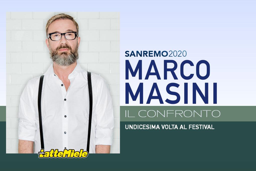 Sanremo 2020: Marco Masini